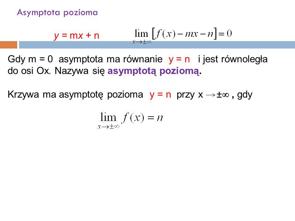 Asymptota pozioma y = mx + n Gdy m = 0 asymptota ma równanie y = n i jest równoległa do osi Ox.