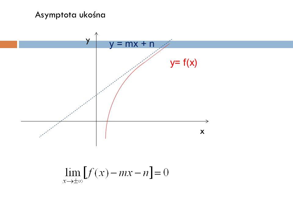 y x y= f(x) y = mx + n Asymptota ukośna