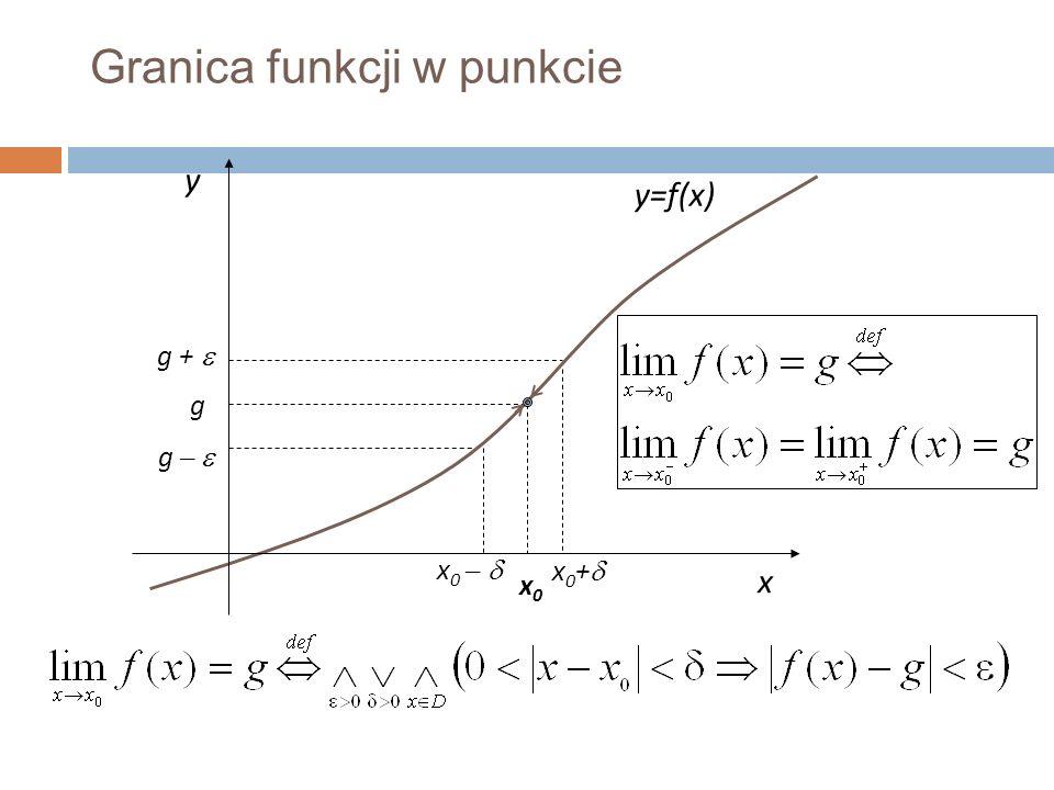 Granica funkcji w punkcie x y y=f(x) x0x0 x0+x0+ x0 – x0 –  g –  g + g +  g