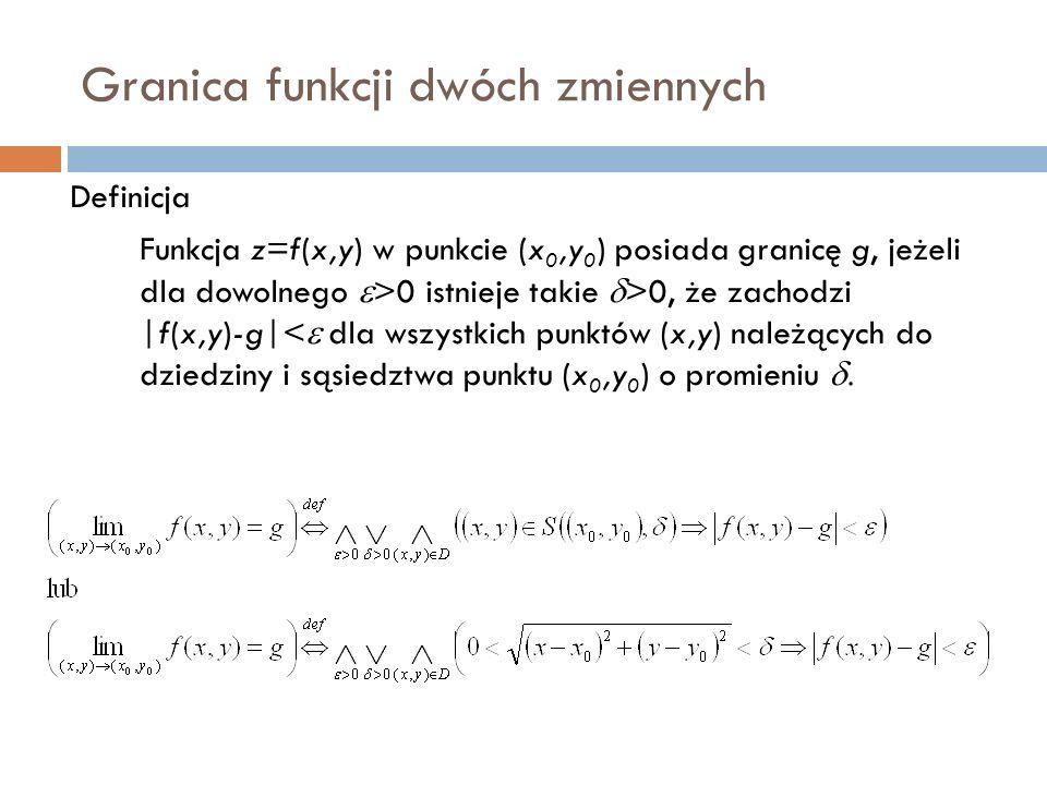Granica funkcji dwóch zmiennych Definicja Funkcja z=f(x,y) w punkcie (x 0,y 0 ) posiada granicę g, jeżeli dla dowolnego  >0 istnieje takie  >0, że zachodzi |f(x,y)-g|<  dla wszystkich punktów (x,y) należących do dziedziny i sąsiedztwa punktu (x 0,y 0 ) o promieniu 