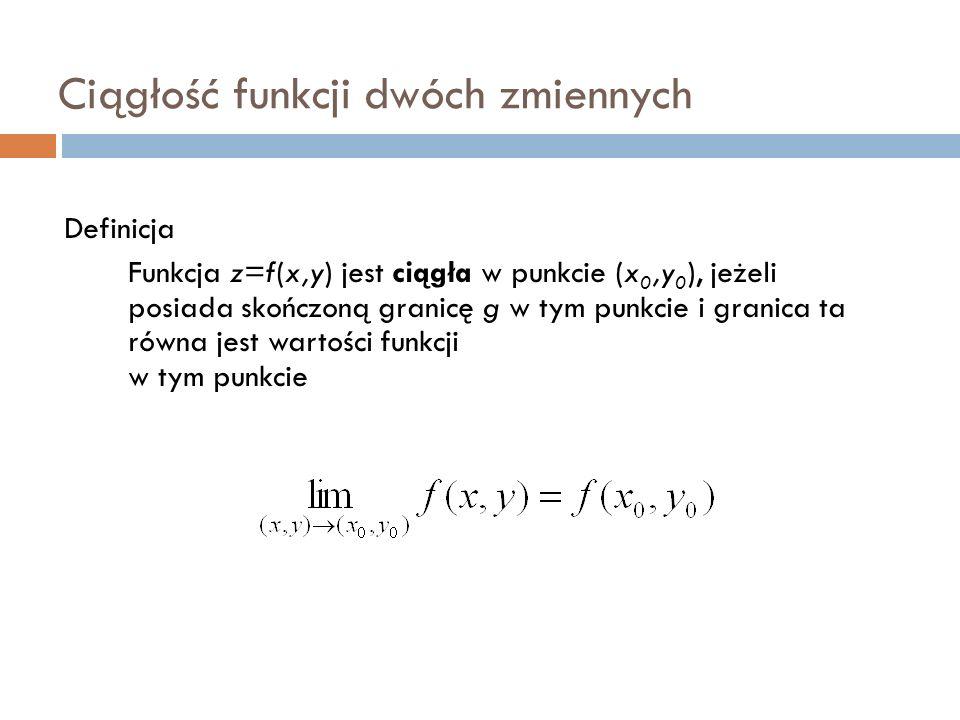 Ciągłość funkcji dwóch zmiennych Definicja Funkcja z=f(x,y) jest ciągła w punkcie (x 0,y 0 ), jeżeli posiada skończoną granicę g w tym punkcie i granica ta równa jest wartości funkcji w tym punkcie