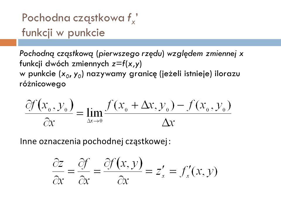 Pochodna cząstkowa f x ' funkcji w punkcie Pochodną cząstkową (pierwszego rzędu) względem zmiennej x funkcji dwóch zmiennych z=f(x,y) w punkcie (x 0, y 0 ) nazywamy granicę (jeżeli istnieje) ilorazu różnicowego Inne oznaczenia pochodnej cząstkowej :