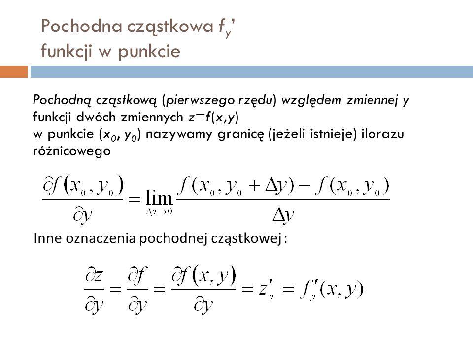 Pochodna cząstkowa f y ' funkcji w punkcie Pochodną cząstkową (pierwszego rzędu) względem zmiennej y funkcji dwóch zmiennych z=f(x,y) w punkcie (x 0, y 0 ) nazywamy granicę (jeżeli istnieje) ilorazu różnicowego Inne oznaczenia pochodnej cząstkowej :