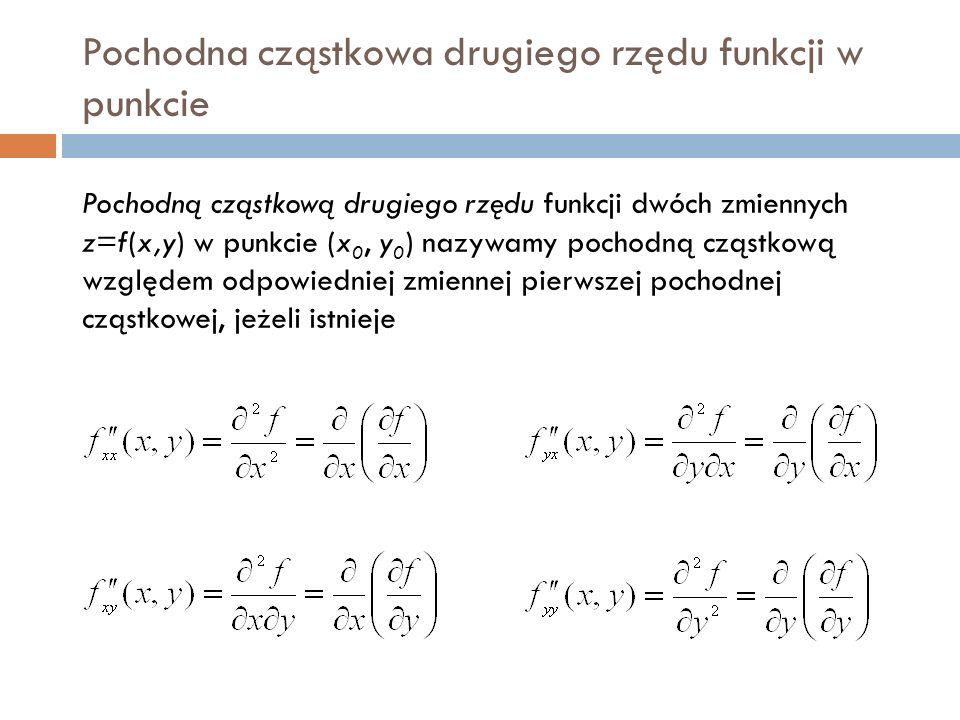 Pochodna cząstkowa drugiego rzędu funkcji w punkcie Pochodną cząstkową drugiego rzędu funkcji dwóch zmiennych z=f(x,y) w punkcie (x 0, y 0 ) nazywamy pochodną cząstkową względem odpowiedniej zmiennej pierwszej pochodnej cząstkowej, jeżeli istnieje