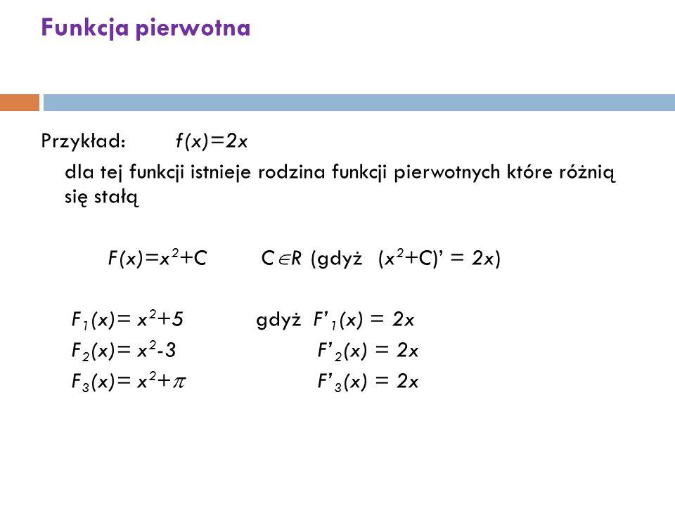 Funkcja pierwotna Przykład:f(x)=2x dla tej funkcji istnieje rodzina funkcji pierwotnych które różnią się stałą F(x)=x 2 +C C  R(gdyż(x 2 +C)' = 2x) F 1 (x)= x 2 +5 gdyż F' 1 (x) = 2x F 2 (x)= x 2 -3 F' 2 (x) = 2x F 3 (x)= x 2 +  F' 3 (x) = 2x