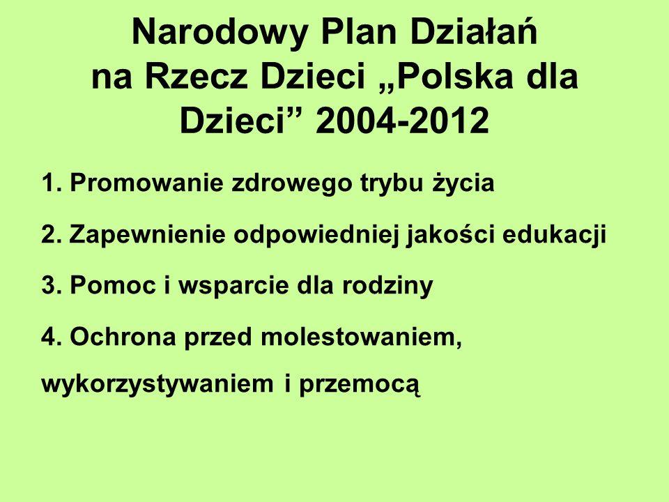 """Narodowy Plan Działań na Rzecz Dzieci """"Polska dla Dzieci 2004-2012 1."""
