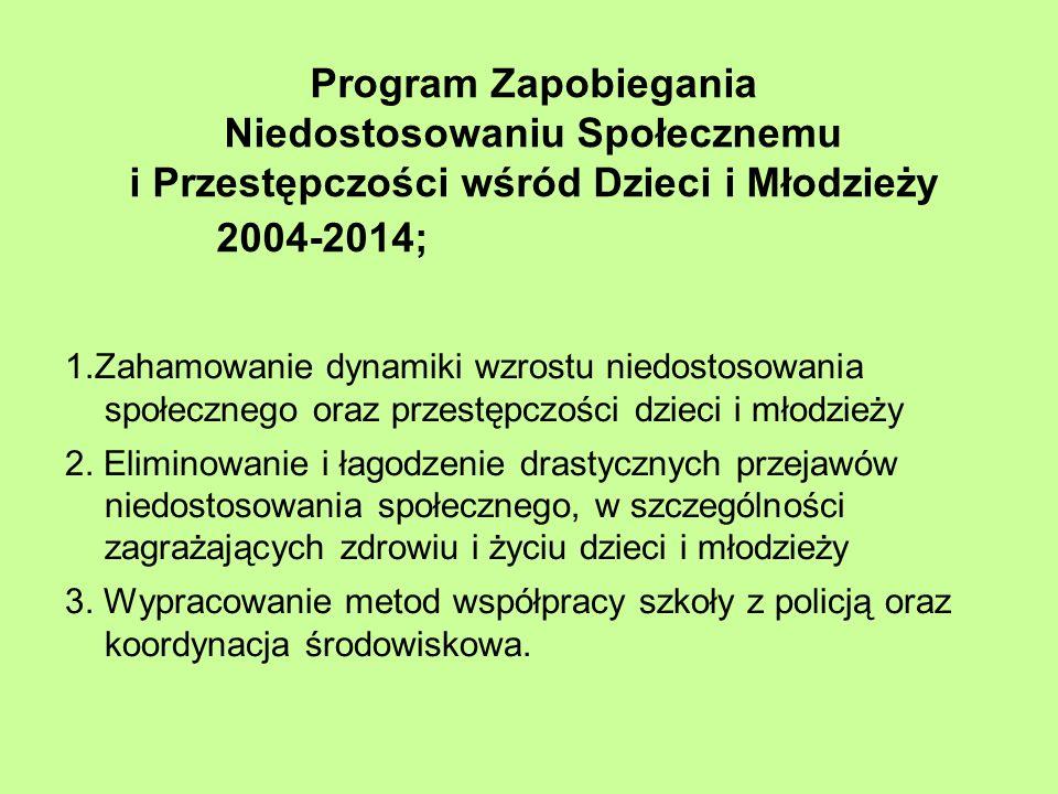 Program Zapobiegania Niedostosowaniu Społecznemu i Przestępczości wśród Dzieci i Młodzieży 2004-2014; 1.Zahamowanie dynamiki wzrostu niedostosowania społecznego oraz przestępczości dzieci i młodzieży 2.