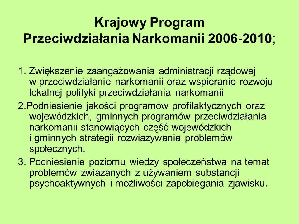 Krajowy Program Przeciwdziałania Narkomanii 2006-2010; 1.