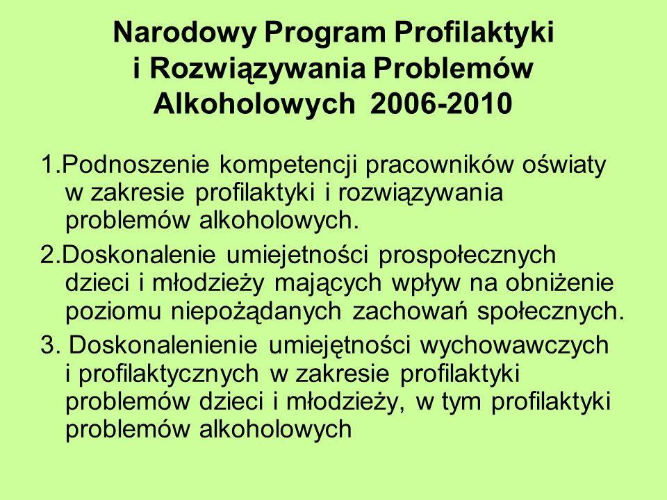 Narodowy Program Profilaktyki i Rozwiązywania Problemów Alkoholowych 2006-2010 1.Podnoszenie kompetencji pracowników oświaty w zakresie profilaktyki i rozwiązywania problemów alkoholowych.