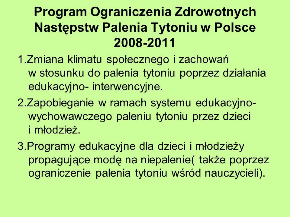 Program Ograniczenia Zdrowotnych Następstw Palenia Tytoniu w Polsce 2008-2011 1.Zmiana klimatu społecznego i zachowań w stosunku do palenia tytoniu poprzez działania edukacyjno- interwencyjne.