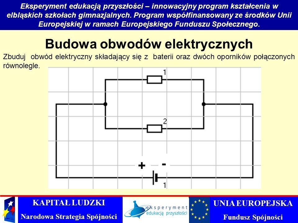 Eksperyment edukacją przyszłości – innowacyjny program kształcenia w elbląskich szkołach gimnazjalnych.