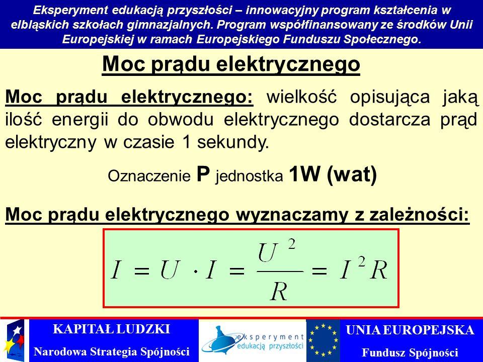 Eksperyment edukacją przyszłości – innowacyjny program kształcenia w elbląskich szkołach gimnazjalnych. Program współfinansowany ze środków Unii Europ
