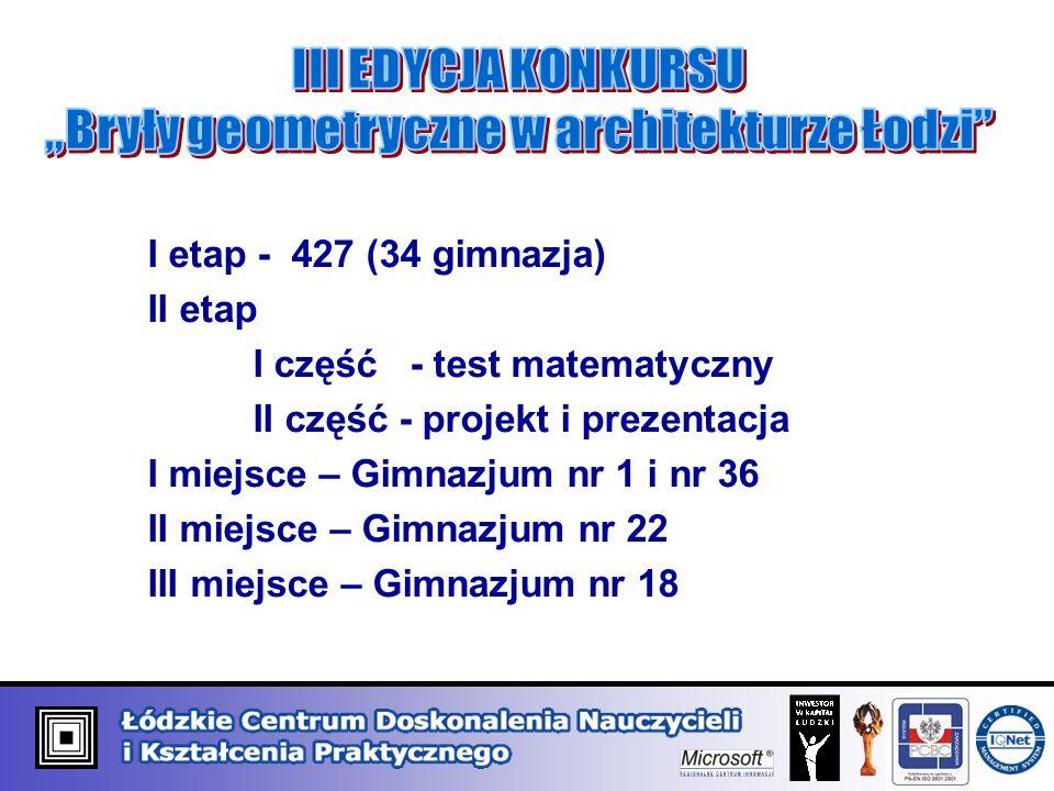 I etap - 427 (34 gimnazja) II etap I część - test matematyczny II część - projekt i prezentacja I miejsce – Gimnazjum nr 1 i nr 36 II miejsce – Gimnazjum nr 22 III miejsce – Gimnazjum nr 18