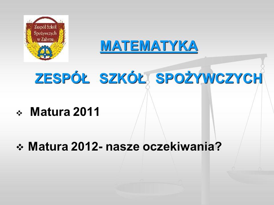  Matura 2011  Matura 2012- nasze oczekiwania MATEMATYKA ZESPÓŁ SZKÓŁ SPOŻYWCZYCH