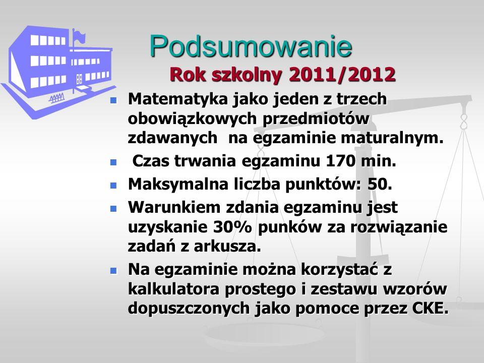 Podsumowanie Podsumowanie Rok szkolny 2011/2012 Matematyka jako jeden z trzech obowiązkowych przedmiotów zdawanych na egzaminie maturalnym.