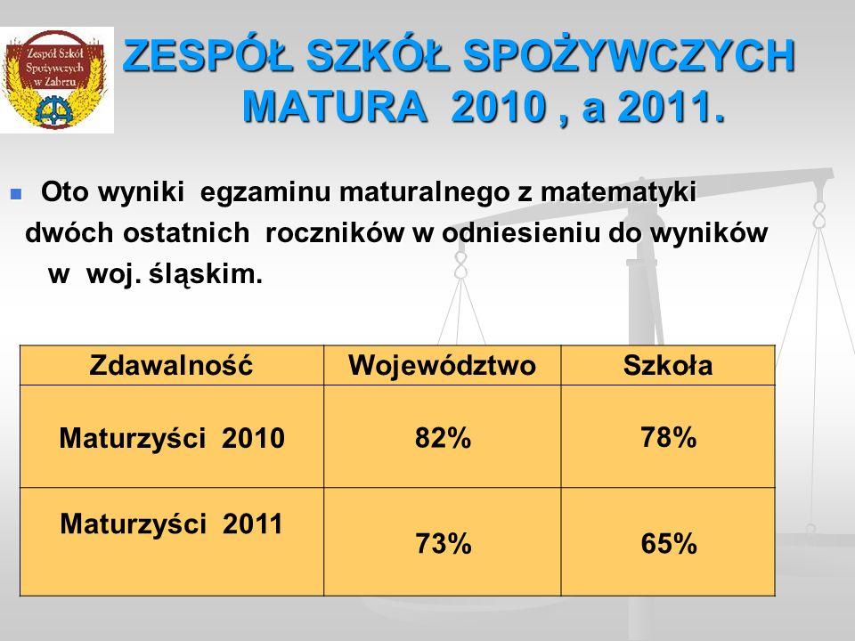 ZESPÓŁ SZKÓŁ SPOŻYWCZYCH MATURA 2010, a 2011. ZESPÓŁ SZKÓŁ SPOŻYWCZYCH MATURA 2010, a 2011.