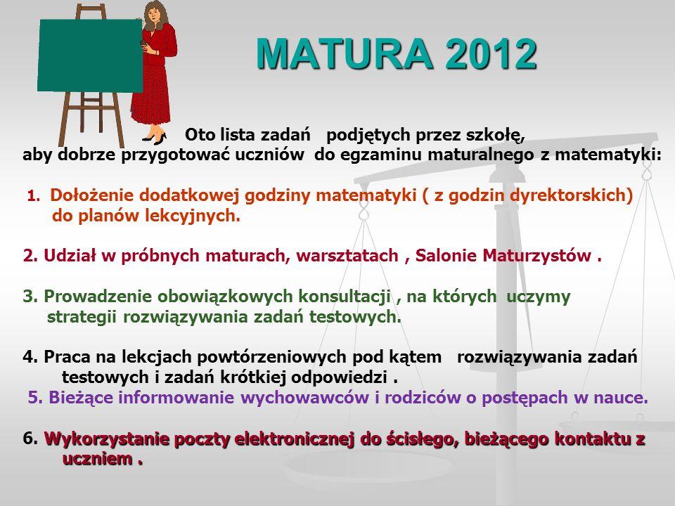 Oto lista zadań podjętych przez szkołę, aby dobrze przygotować uczniów do egzaminu maturalnego z matematyki: 1.