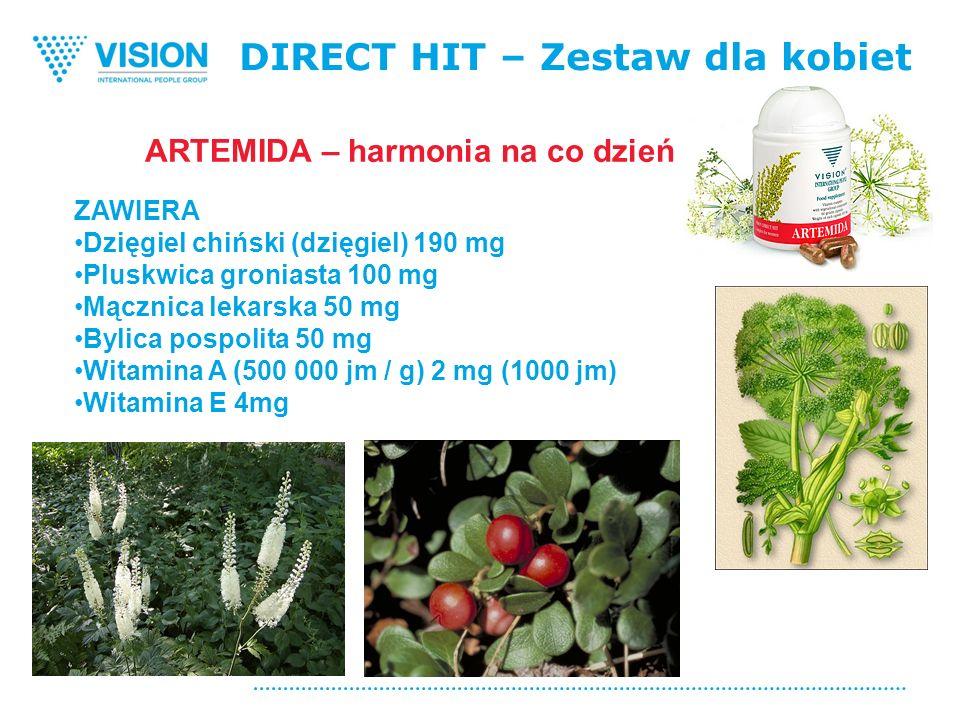 DIRECT HIT – Zestaw dla kobiet ZAWIERA Dzięgiel chiński (dzięgiel) 190 mg Pluskwica groniasta 100 mg Mącznica lekarska 50 mg Bylica pospolita 50 mg Wi