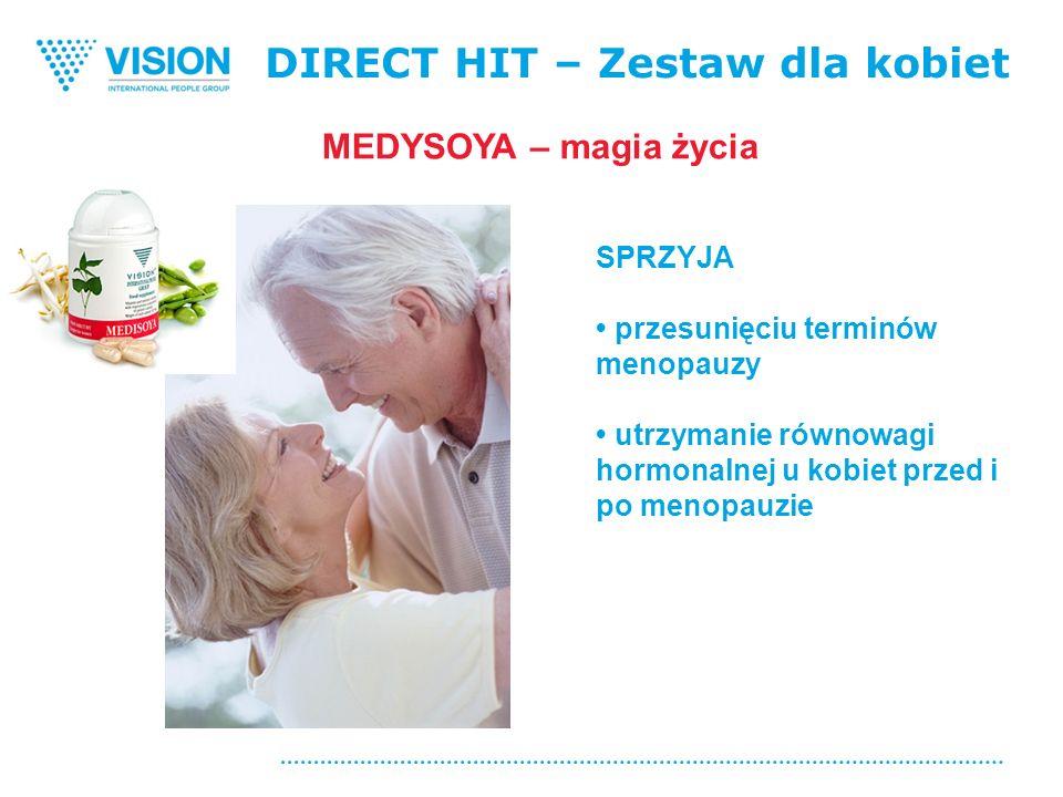 DIRECT HIT – Zestaw dla kobiet MEDYSOYA – magia życia SPRZYJA przesunięciu terminów menopauzy utrzymanie równowagi hormonalnej u kobiet przed i po men