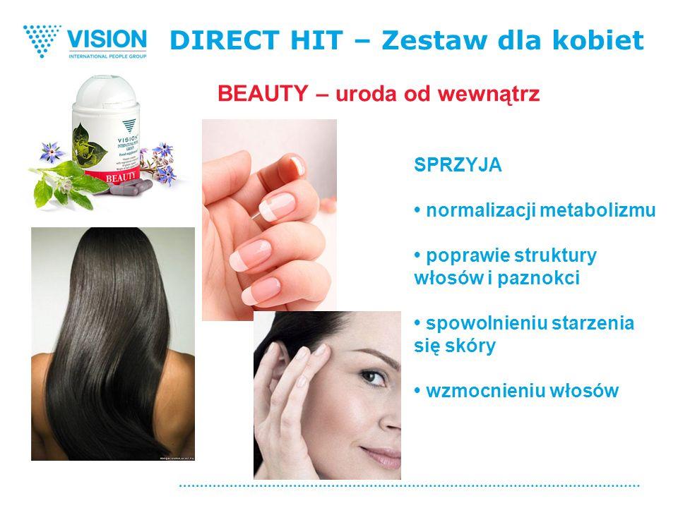 DIRECT HIT – Zestaw dla kobiet BEAUTY – uroda od wewnątrz SPRZYJA normalizacji metabolizmu poprawie struktury włosów i paznokci spowolnieniu starzenia się skóry wzmocnieniu włosów