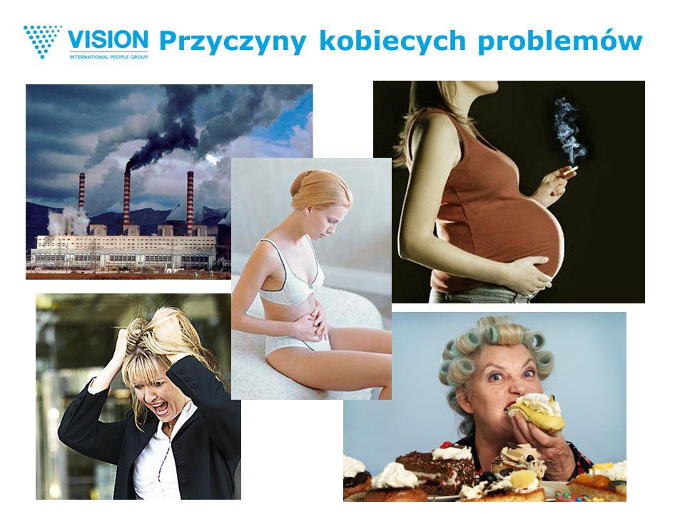 Przyczyny kobiecych problemów