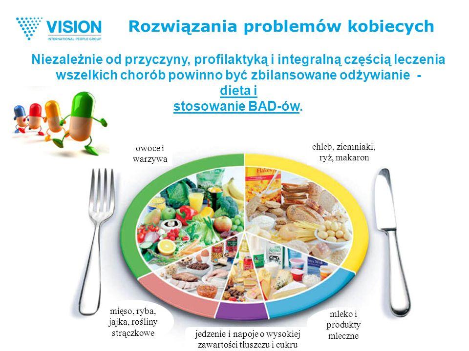Rozwiązania problemów kobiecych Niezależnie od przyczyny, profilaktyką i integralną częścią leczenia wszelkich chorób powinno być zbilansowane odżywianie - dieta i stosowanie BAD-ów.