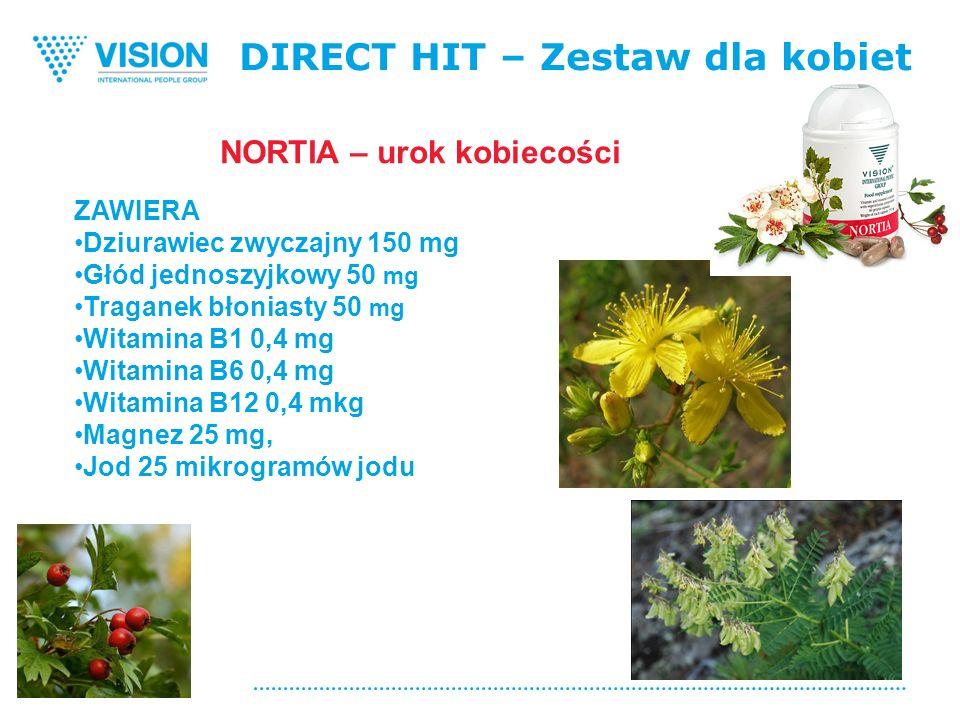 DIRECT HIT – Zestaw dla kobiet ZAWIERA Dziurawiec zwyczajny 150 mg Głód jednoszyjkowy 50 mg Traganek błoniasty 50 mg Witamina B1 0,4 mg Witamina B6 0,