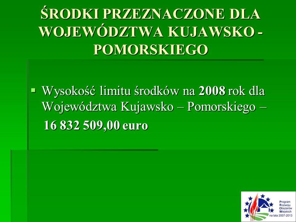 ŚRODKI PRZEZNACZONE DLA WOJEWÓDZTWA KUJAWSKO - POMORSKIEGO  Wysokość limitu środków na 2008 rok dla Województwa Kujawsko – Pomorskiego – 16 832 509,00 euro 16 832 509,00 euro