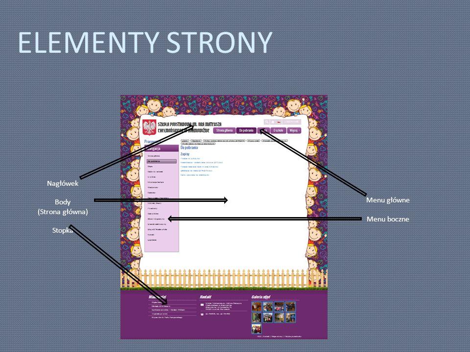 ELEMENTY STRONY Nagłówek Body (Strona główna) Stopka Menu główne Menu boczne