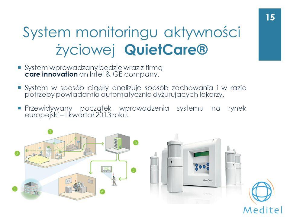 System monitoringu aktywności życiowej QuietCare®  System wprowadzany będzie wraz z firmą care innovation an Intel & GE company.
