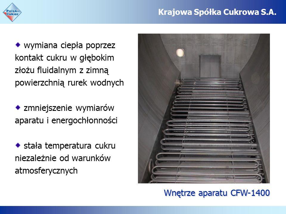 Wnętrze aparatu CFW-1400 Krajowa Spółka Cukrowa S.A.