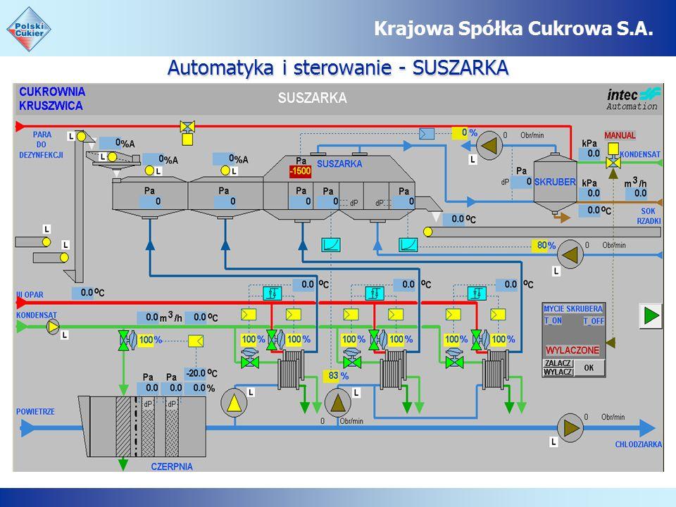 Automatyka i sterowanie - SUSZARKA Krajowa Spółka Cukrowa S.A.