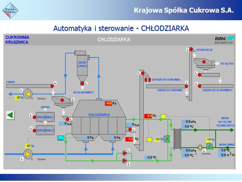 Automatyka i sterowanie - CHŁODZIARKA Krajowa Spółka Cukrowa S.A.