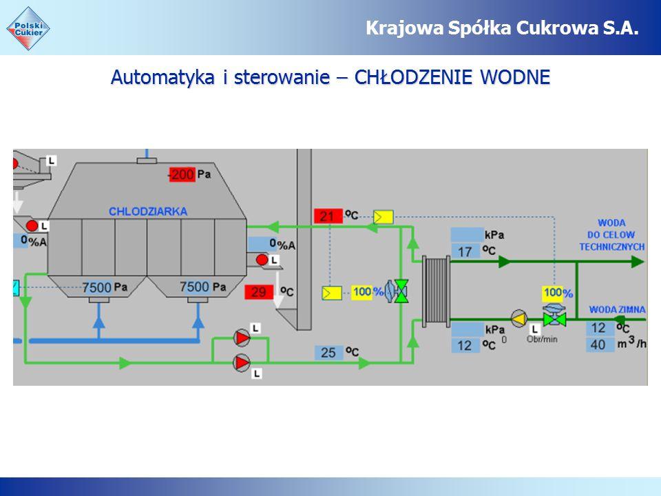 Automatyka i sterowanie – CHŁODZENIE WODNE Krajowa Spółka Cukrowa S.A.