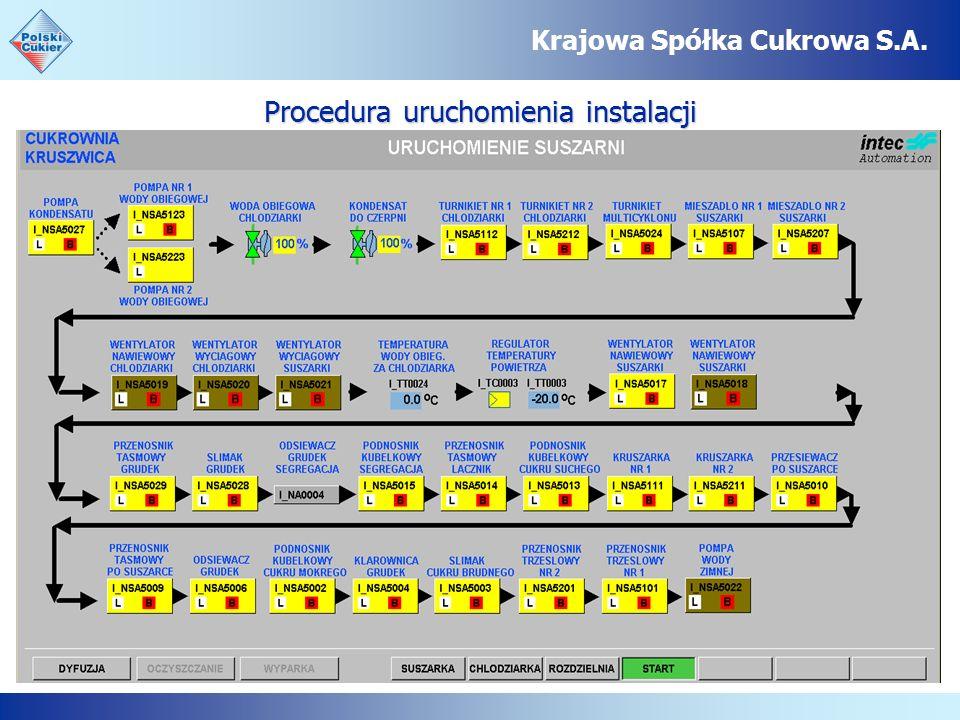 Procedura uruchomienia instalacji Krajowa Spółka Cukrowa S.A.