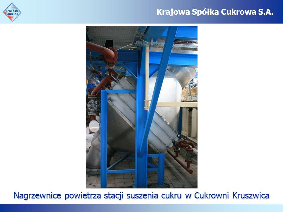 Nagrzewnice powietrza stacji suszenia cukru w Cukrowni Kruszwica Krajowa Spółka Cukrowa S.A.