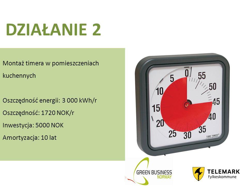 DZIAŁANIE 2 Montaż timera w pomieszczeniach kuchennych Oszczędność energii: 3 000 kWh/r Oszczędność: 1720 NOK/r Inwestycja: 5000 NOK Amortyzacja: 10 lat