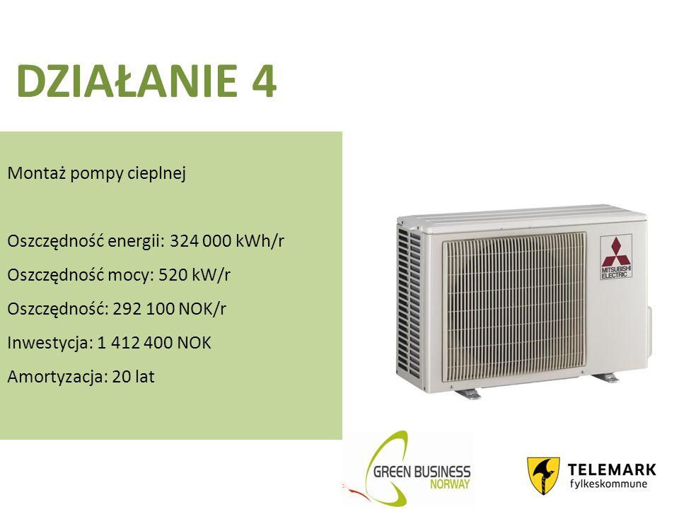 DZIAŁANIE 4 Montaż pompy cieplnej Oszczędność energii: 324 000 kWh/r Oszczędność mocy: 520 kW/r Oszczędność: 292 100 NOK/r Inwestycja: 1 412 400 NOK Amortyzacja: 20 lat