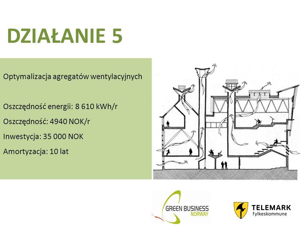 DZIAŁANIE 5 Optymalizacja agregatów wentylacyjnych Oszczędność energii: 8 610 kWh/r Oszczędność: 4940 NOK/r Inwestycja: 35 000 NOK Amortyzacja: 10 lat