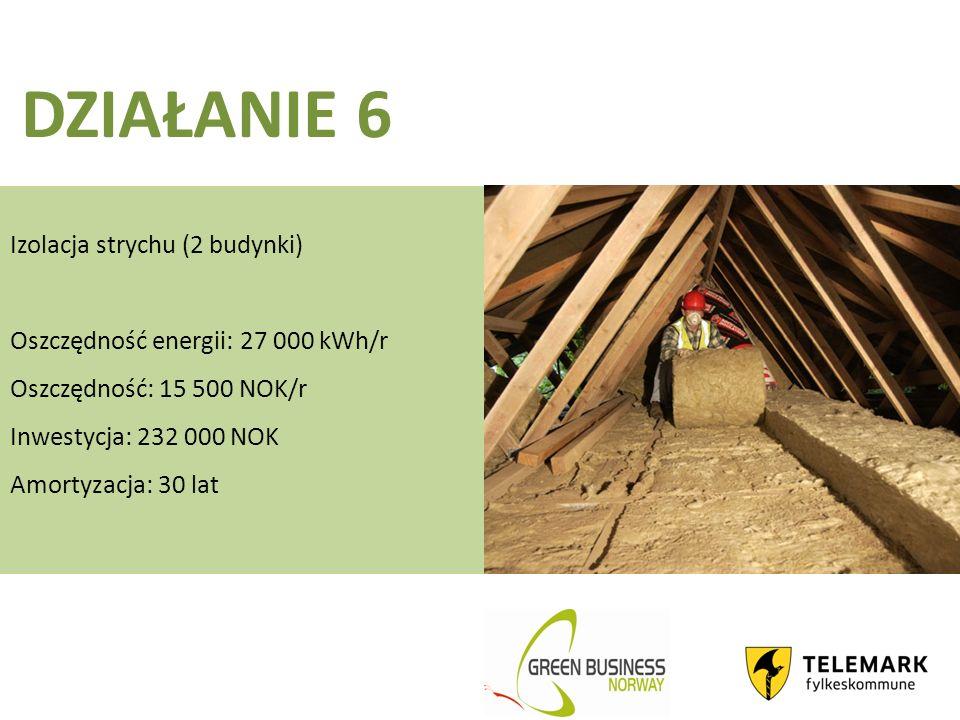 DZIAŁANIE 6 Izolacja strychu (2 budynki) Oszczędność energii: 27 000 kWh/r Oszczędność: 15 500 NOK/r Inwestycja: 232 000 NOK Amortyzacja: 30 lat