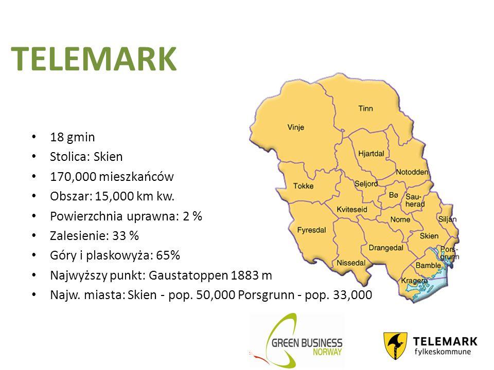 18 gmin Stolica: Skien 170,000 mieszkańców Obszar: 15,000 km kw.