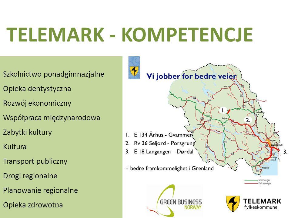 TELEMARK - KOMPETENCJE Szkolnictwo ponadgimnazjalne Opieka dentystyczna Rozwój ekonomiczny Współpraca międzynarodowa Zabytki kultury Kultura Transport publiczny Drogi regionalne Planowanie regionalne Opieka zdrowotna
