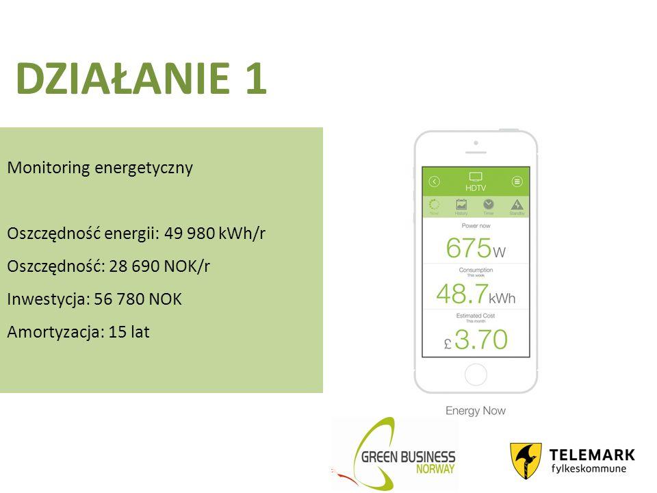 DZIAŁANIE 1 Monitoring energetyczny Oszczędność energii: 49 980 kWh/r Oszczędność: 28 690 NOK/r Inwestycja: 56 780 NOK Amortyzacja: 15 lat