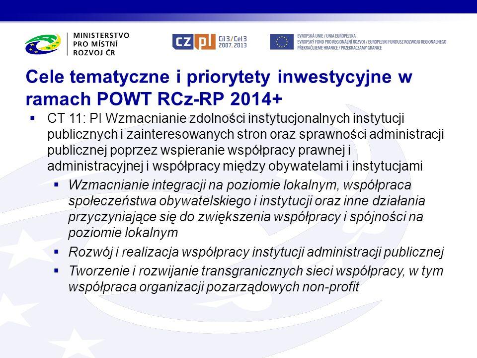  CT 11: PI Wzmacnianie zdolności instytucjonalnych instytucji publicznych i zainteresowanych stron oraz sprawności administracji publicznej poprzez wspieranie współpracy prawnej i administracyjnej i współpracy między obywatelami i instytucjami  Wzmacnianie integracji na poziomie lokalnym, współpraca społeczeństwa obywatelskiego i instytucji oraz inne działania przyczyniające się do zwiększenia współpracy i spójności na poziomie lokalnym  Rozwój i realizacja współpracy instytucji administracji publicznej  Tworzenie i rozwijanie transgranicznych sieci współpracy, w tym współpraca organizacji pozarządowych non-profit Cele tematyczne i priorytety inwestycyjne w ramach POWT RCz-RP 2014+