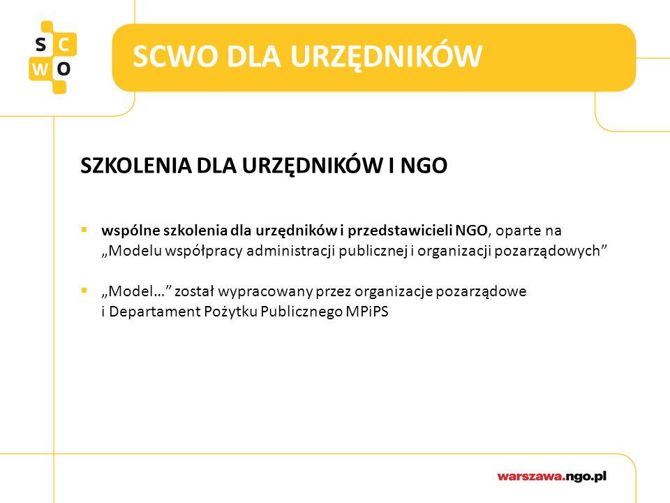 """SCWO DLA URZĘDNIKÓW SZKOLENIA DLA URZĘDNIKÓW I NGO  wspólne szkolenia dla urzędników i przedstawicieli NGO, oparte na """"Modelu współpracy administracji publicznej i organizacji pozarządowych  """"Model… został wypracowany przez organizacje pozarządowe i Departament Pożytku Publicznego MPiPS"""