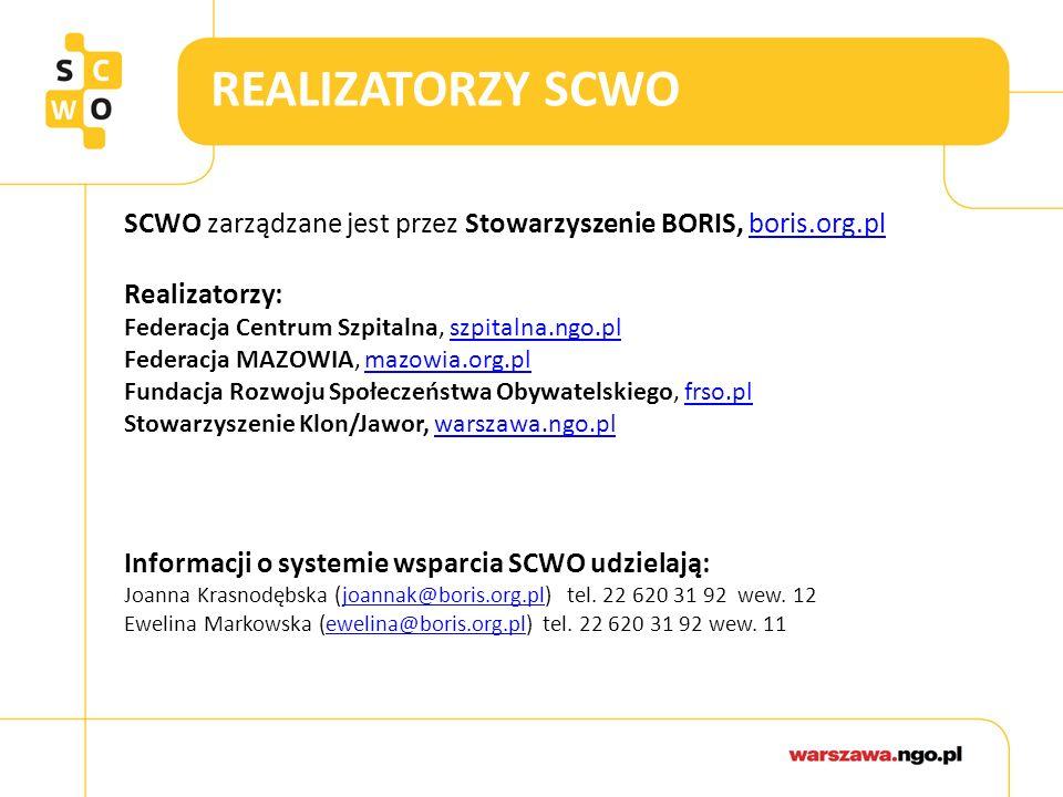 REALIZATORZY SCWO SCWO zarządzane jest przez Stowarzyszenie BORIS, boris.org.plboris.org.pl Realizatorzy: Federacja Centrum Szpitalna, szpitalna.ngo.p