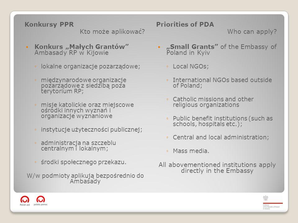 Konkursy PPR Kto może aplikować.Priorities of PDA Who can apply.