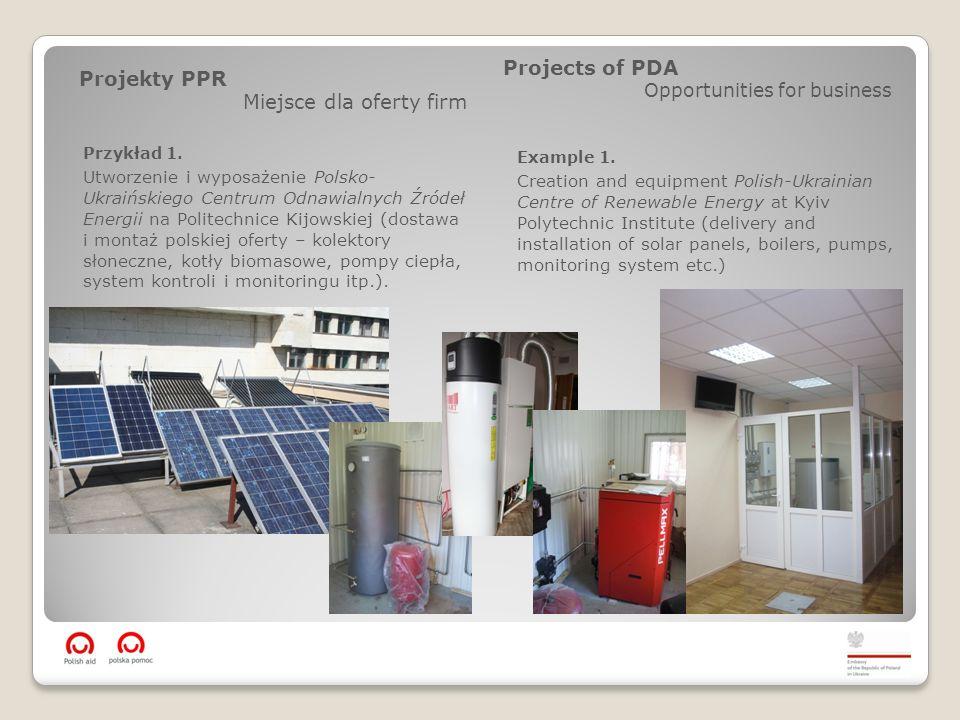 Projekty PPR Miejsce dla oferty firm Projects of PDA Opportunities for business Przykład 2.