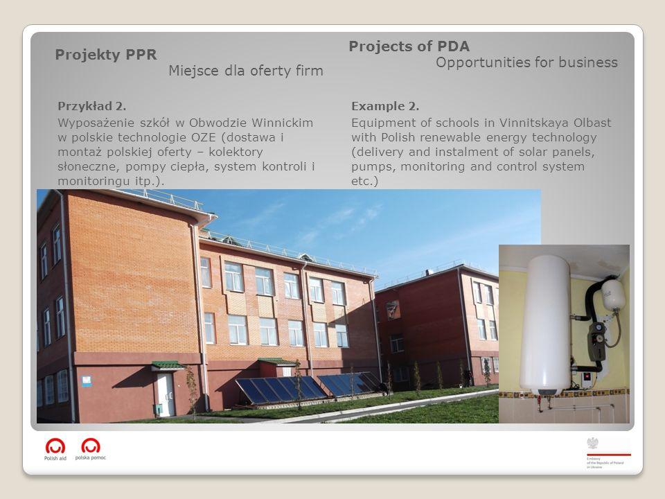 Projekty PPR Miejsce dla oferty firm Projects of PDA Opportunities for business Przykład 3.