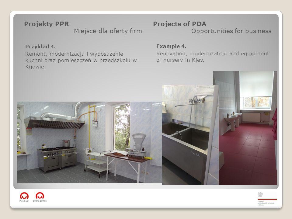 Projekty PPR Miejsce dla oferty firm Projects of PDA Opportunities for business Przykład 4.